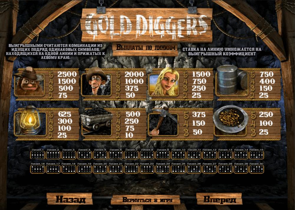 gold-diggers-sym